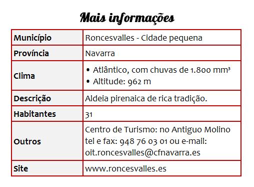 Cidades 02 Roncesvalles - Tabela