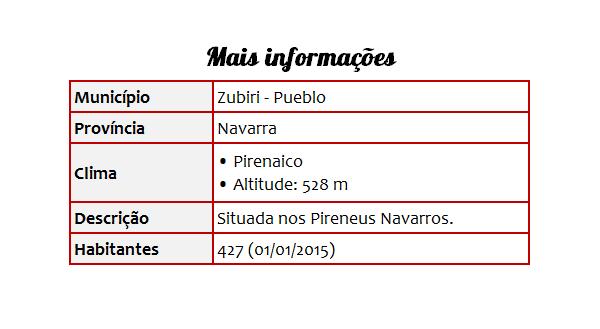 Cidades 03 Zubiri - Tabela