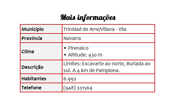 Cidades 04 Arre - Tabela