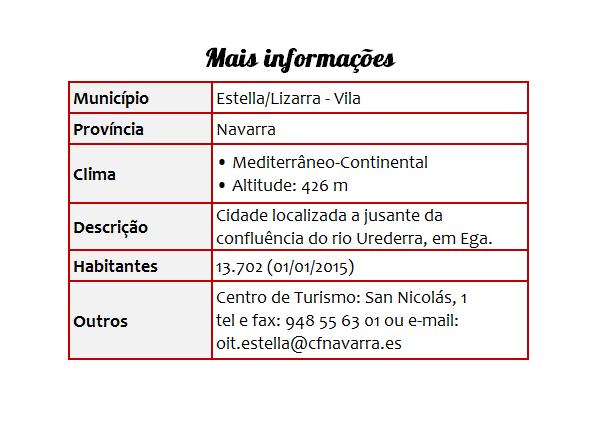 Cidades 07 Estella - Tabela