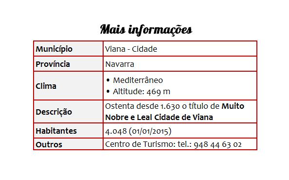 Cidades 09 Viana - Tabela