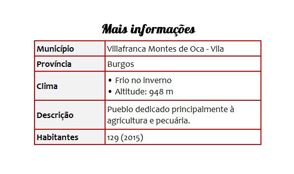 Cidades 13 Villafranca - Tabela