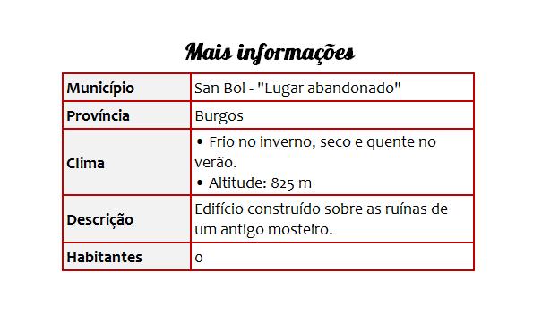Cidades 16 San Bol - Tabela