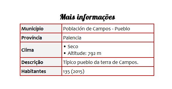 Cidades 18 Población de Campos - Tabela