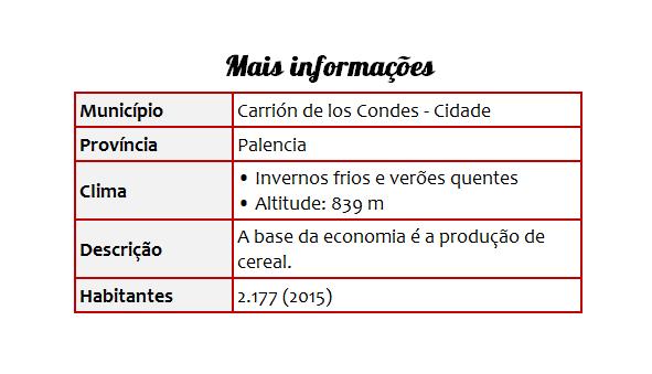 Cidades 19 Carrión de los Condes - Tabela