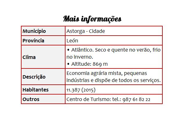 Cidades 25 Astorga - Tabela