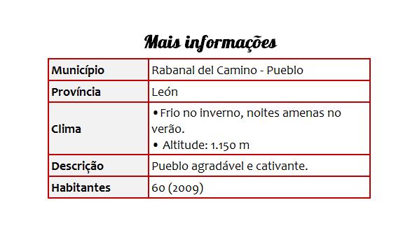 Cidades 26 Rabanal del Camino - Tabela