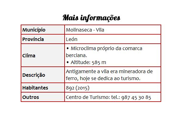 Cidades 27 Molinaseca - Tabela