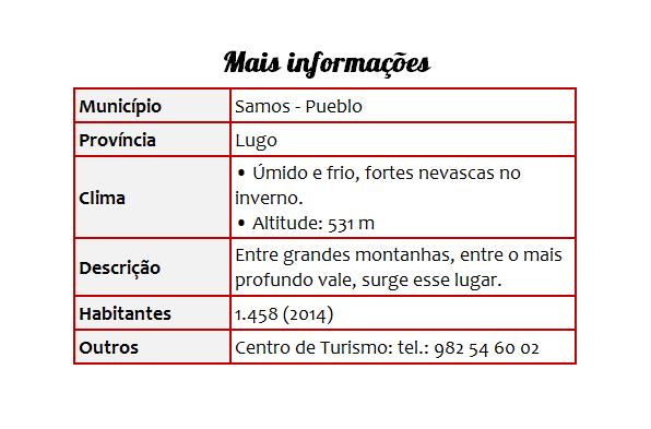 Cidades 31 Samos - Tabela