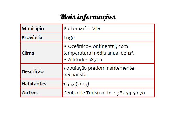 Cidades 33 Portomarín - Tabela