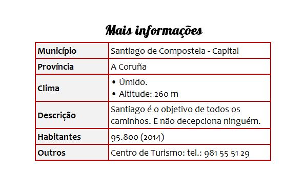 Cidades 37 Santiago de Compostela - Tabela