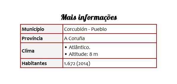 Cidades 40 Corcubión - Tabela