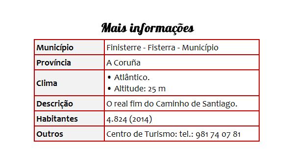 Cidades 41 Finisterre - Tabela